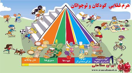 هرم غذایی کودکان و نوجوانان