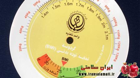 گردونه BMI